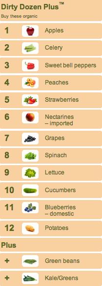 Produce organico